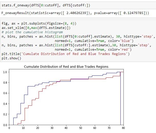 Python Programming – codefying